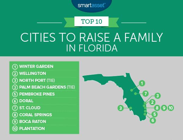 Melhores cidades para morar na Flórida com a família